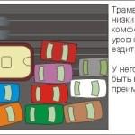 pravila_02
